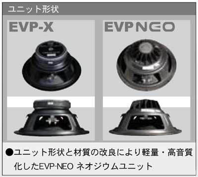 EVP neo Series ユニット形式